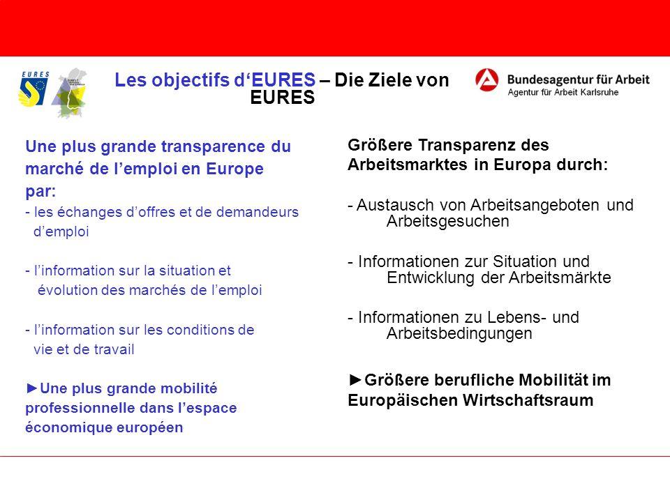 Une plus grande transparence du marché de lemploi en Europe par: - les échanges doffres et de demandeurs demploi - linformation sur la situation et év