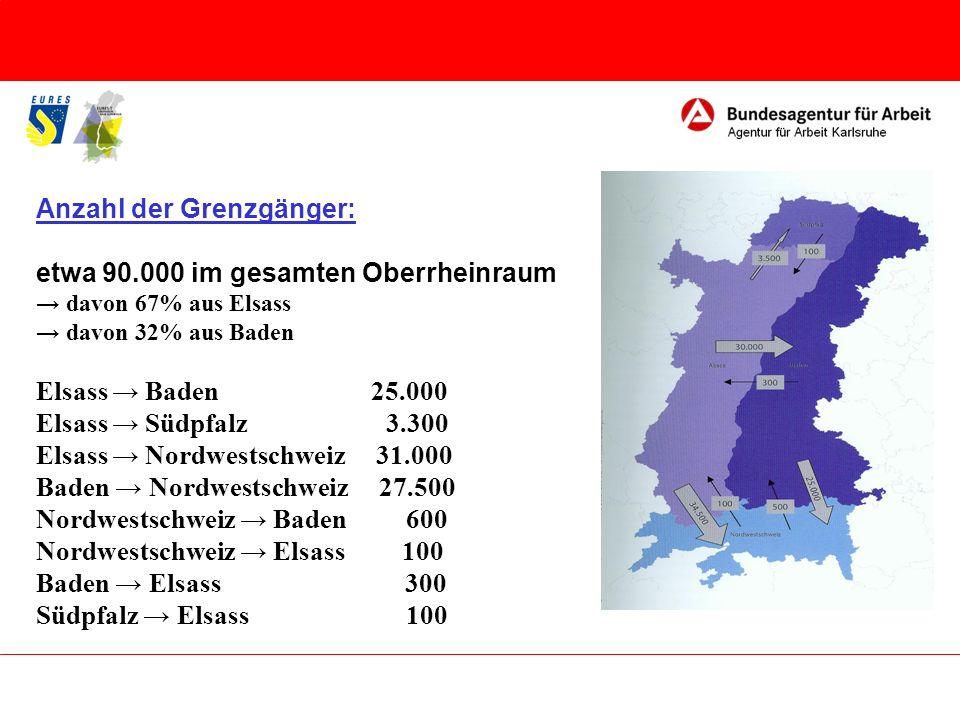 Anzahl der Grenzgänger: etwa 90.000 im gesamten Oberrheinraum davon 67% aus Elsass davon 32% aus Baden Elsass Baden 25.000 Elsass Südpfalz 3.300 Elsas