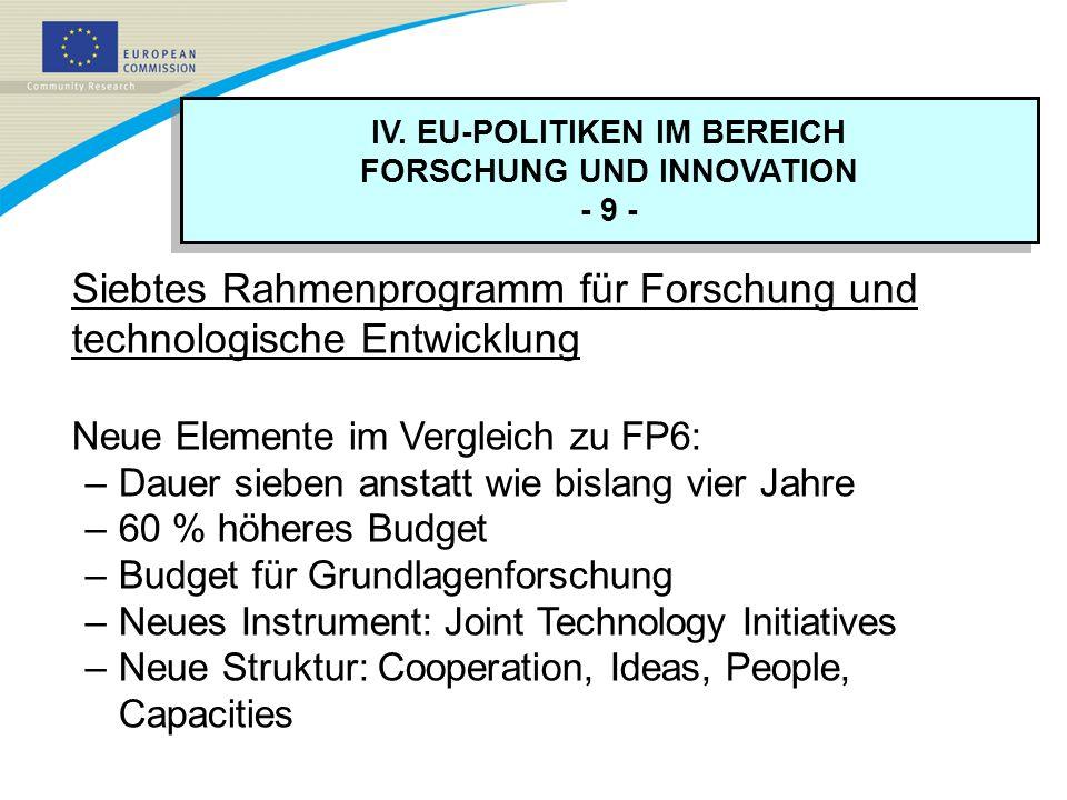 IV. EU-POLITIKEN IM BEREICH FORSCHUNG UND INNOVATION - 9 - IV. EU-POLITIKEN IM BEREICH FORSCHUNG UND INNOVATION - 9 - Siebtes Rahmenprogramm für Forsc