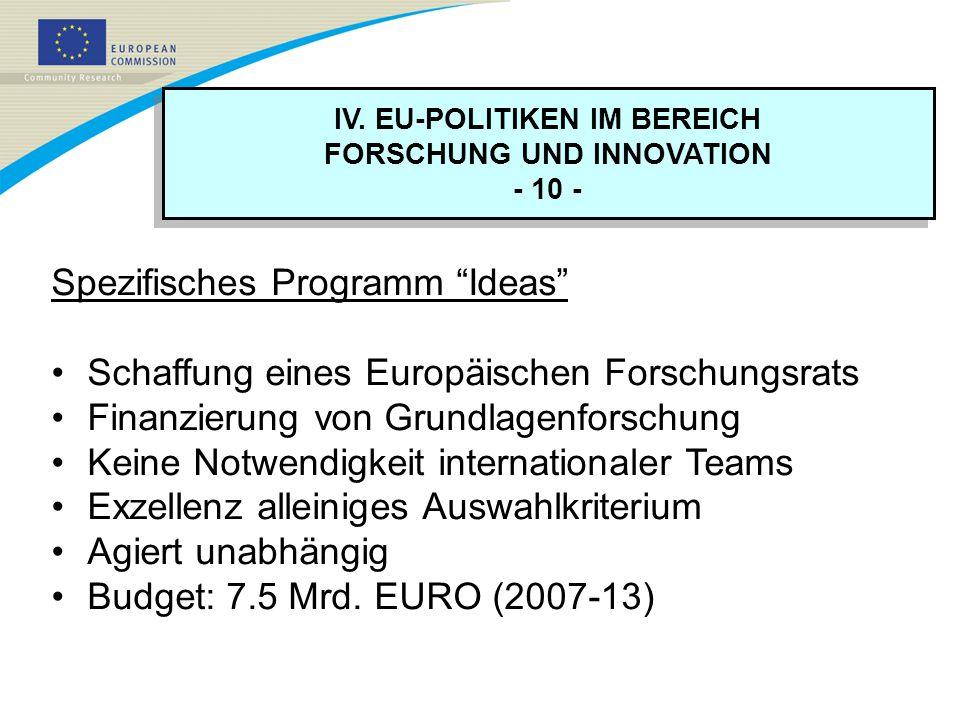 IV. EU-POLITIKEN IM BEREICH FORSCHUNG UND INNOVATION - 10 - IV. EU-POLITIKEN IM BEREICH FORSCHUNG UND INNOVATION - 10 - Spezifisches Programm Ideas Sc