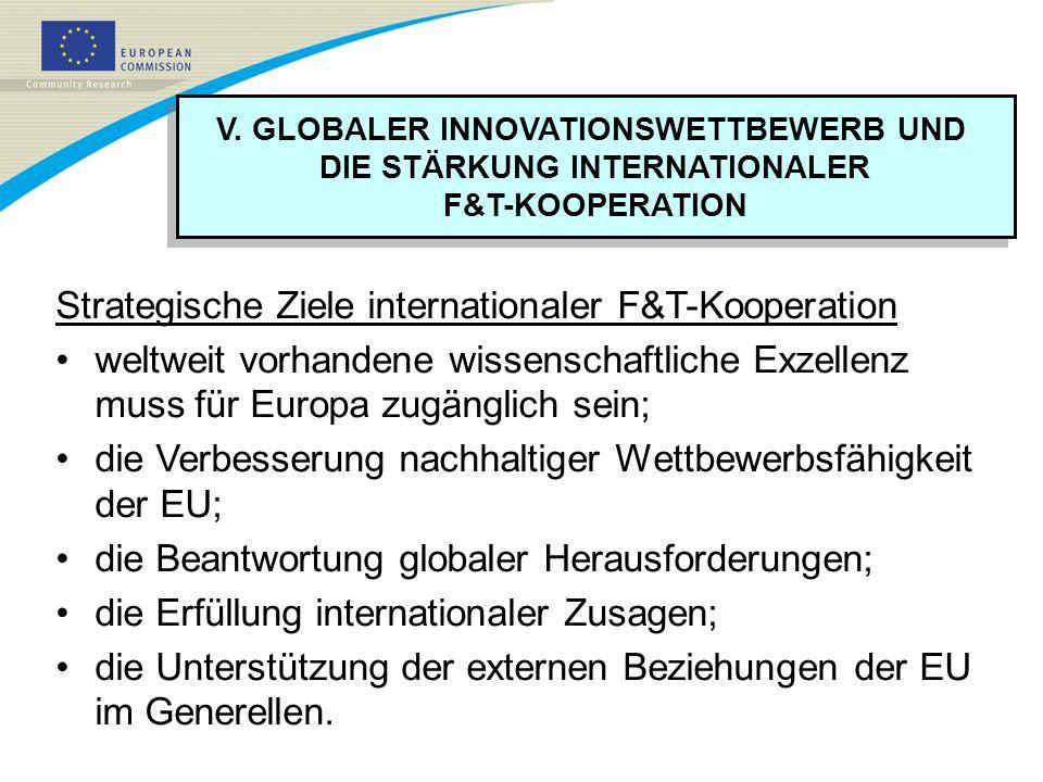 V. GLOBALER INNOVATIONSWETTBEWERB UND DIE STÄRKUNG INTERNATIONALER F&T-KOOPERATION V. GLOBALER INNOVATIONSWETTBEWERB UND DIE STÄRKUNG INTERNATIONALER