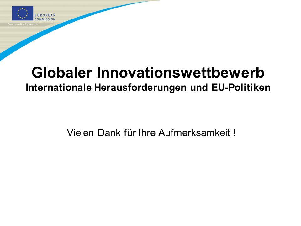 Globaler Innovationswettbewerb Internationale Herausforderungen und EU-Politiken Vielen Dank für Ihre Aufmerksamkeit !
