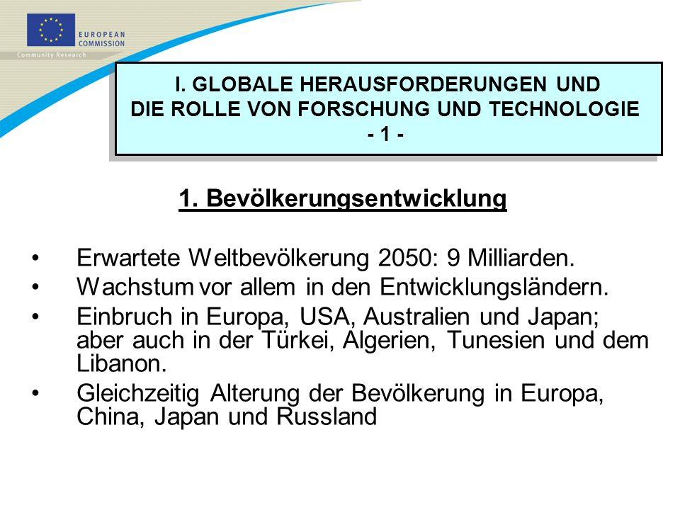 V.GLOBALER INNOVATIONSWETTBEWERB UND DIE STÄRKUNG INTERNATIONALER F&T-KOOPERATION V.