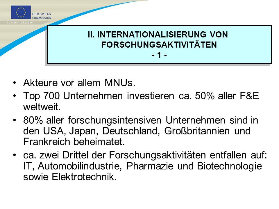 II. INTERNATIONALISIERUNG VON FORSCHUNGSAKTIVITÄTEN - 1 - II. INTERNATIONALISIERUNG VON FORSCHUNGSAKTIVITÄTEN - 1 - Akteure vor allem MNUs. Top 700 Un