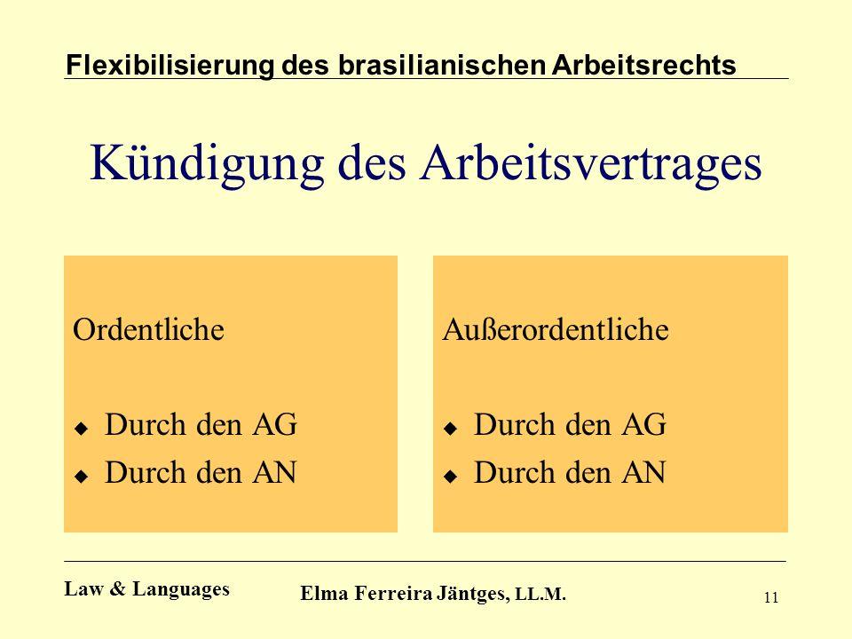 11 Kündigung des Arbeitsvertrages Ordentliche Durch den AG Durch den AN Außerordentliche Durch den AG Durch den AN Flexibilisierung des brasilianische