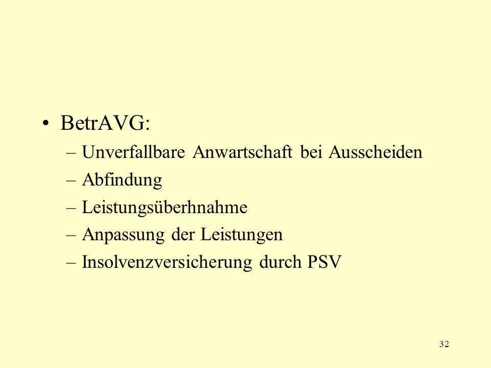 32 BetrAVG: –Unverfallbare Anwartschaft bei Ausscheiden –Abfindung –Leistungsüberhnahme –Anpassung der Leistungen –Insolvenzversicherung durch PSV