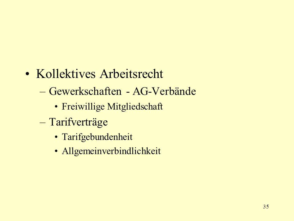 35 Kollektives Arbeitsrecht –Gewerkschaften - AG-Verbände Freiwillige Mitgliedschaft –Tarifverträge Tarifgebundenheit Allgemeinverbindlichkeit