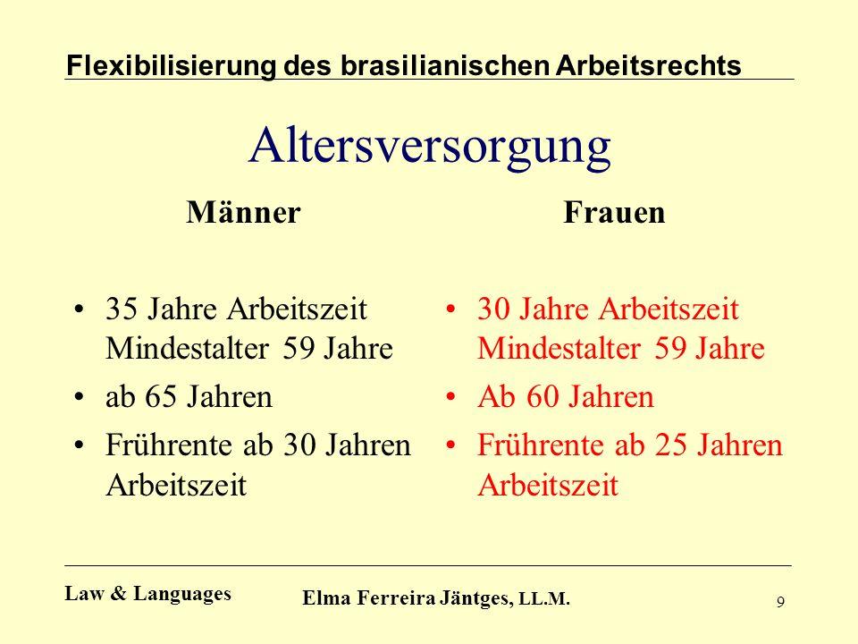 20 Vielen Dank für Ihre Aufmerksamkeit Elma Ferreira Jäntges Christoph-Fischer-Weg 1 53129 Bonn Tel.: 0228 91 07 544 Fax: 0228 91 07 571 Flexibilisierung des brasilianischen Arbeitsrechts Law & Languages