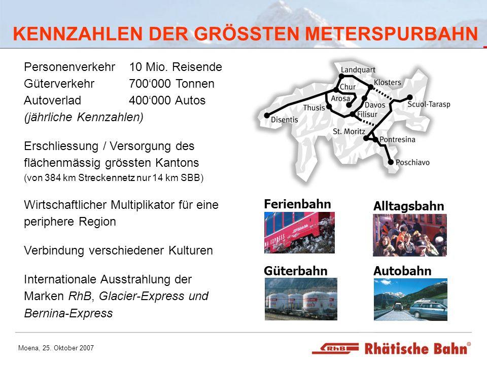 Moena, 25. Oktober 2007 KENNZAHLEN DER GRÖSSTEN METERSPURBAHN Ferienbahn Alltagsbahn GüterbahnAutobahn Personenverkehr10 Mio. Reisende Güterverkehr700