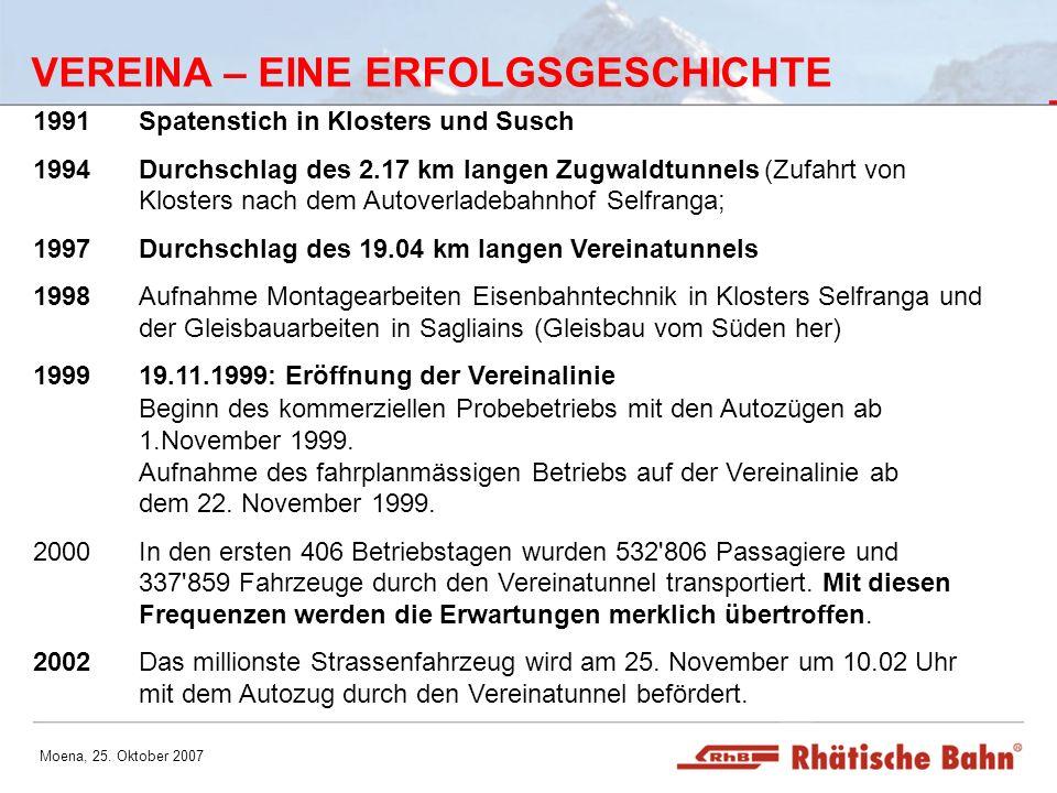 Moena, 25. Oktober 2007 VEREINA – EINE ERFOLGSGESCHICHTE 1991Spatenstich in Klosters und Susch 1994Durchschlag des 2.17 km langen Zugwaldtunnels (Zufa