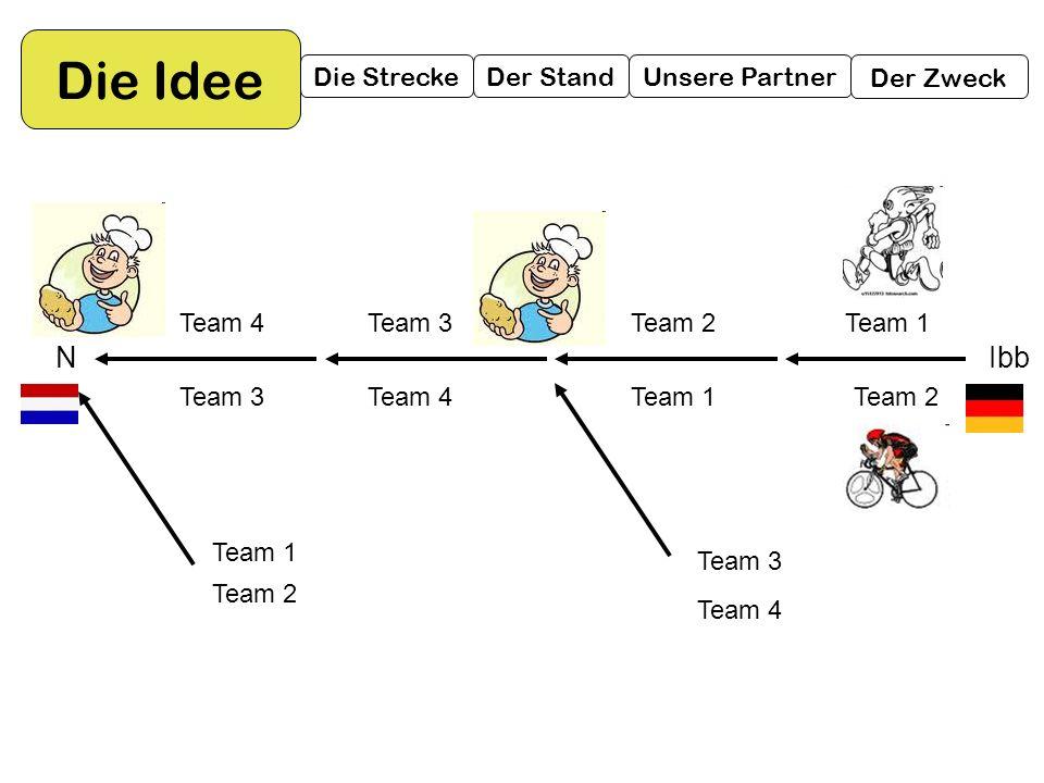 IbbN Team 2 Team 1 Team 2 Team 1 Team 4 Team 3 Team 4 Team 3 Team 4 Team 1 Team 2 Die Idee Die StreckeDer StandUnsere Partner Der Zweck