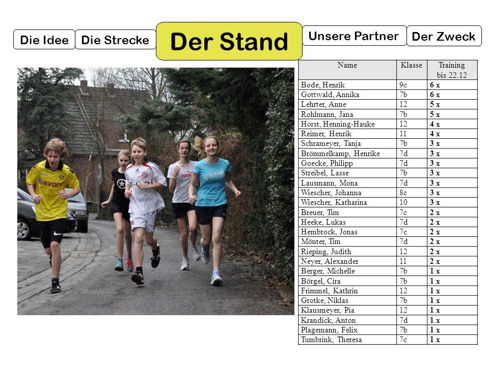 Die IdeeDie Strecke Unsere Partner Der Zweck Der Stand NameKlasseTraining bis 22.12 Bode, Henrik9c6 x Gottwald, Annika7b6 x Lehrter, Anne125 x Rohlman