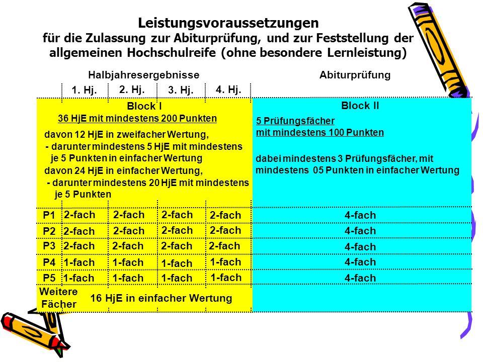 Diese und weitere Informationen finden sich unter: www.thg-wolfsburg.euwww.thg-wolfsburg.e oder z.B.