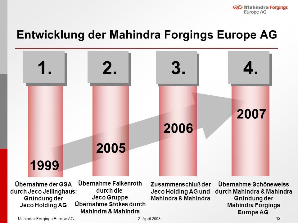 12 Mahindra Forgings Europe AG2. April 2008 Entwicklung der Mahindra Forgings Europe AG 1999 1. Übernahme der GSA durch Jeco Jellinghaus: Gründung der