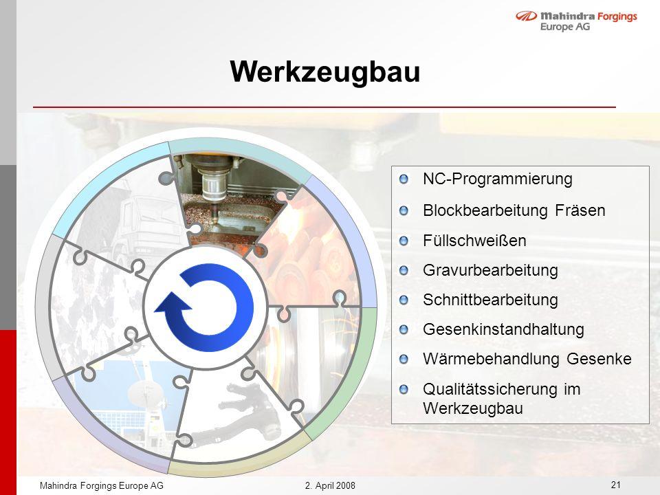 21 Mahindra Forgings Europe AG2. April 2008 NC-Programmierung Blockbearbeitung Fräsen Füllschweißen Gravurbearbeitung Schnittbearbeitung Gesenkinstand