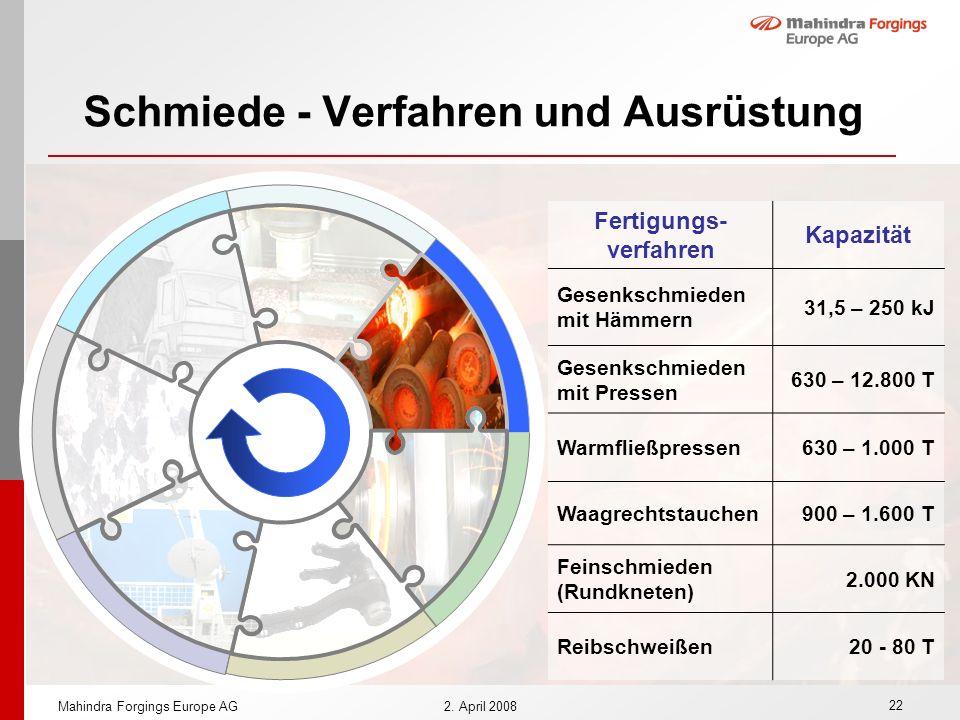22 Mahindra Forgings Europe AG2. April 2008 Schmiede - Verfahren und Ausrüstung Fertigungs- verfahren Kapazität Gesenkschmieden mit Hämmern 31,5 – 250