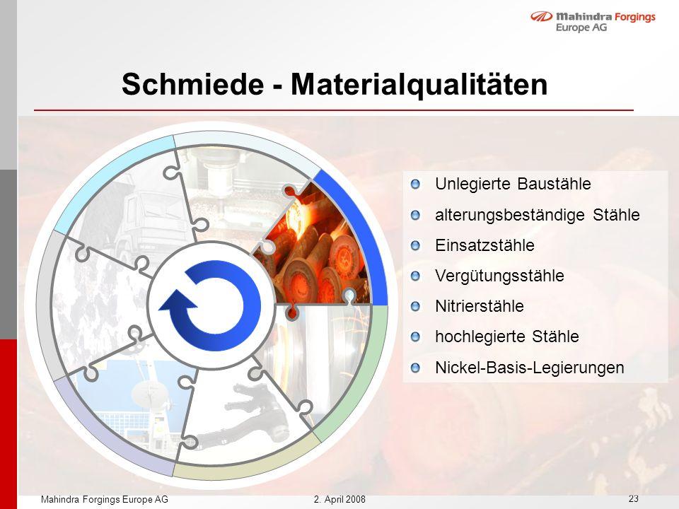 23 Mahindra Forgings Europe AG2. April 2008 Schmiede - Materialqualitäten Unlegierte Baustähle alterungsbeständige Stähle Einsatzstähle Vergütungsstäh