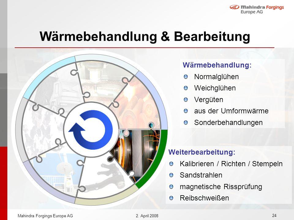 24 Mahindra Forgings Europe AG2. April 2008 Wärmebehandlung: Normalglühen Weichglühen Vergüten aus der Umformwärme Sonderbehandlungen Wärmebehandlung