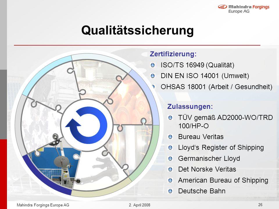 26 Mahindra Forgings Europe AG2. April 2008 Zertifizierung: ISO/TS 16949(Qualität) DIN EN ISO 14001 (Umwelt) OHSAS 18001 (Arbeit / Gesundheit) Zulassu