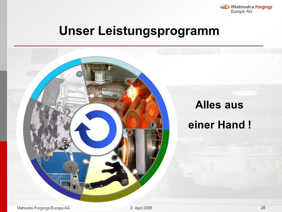 28 Mahindra Forgings Europe AG2. April 2008 Unser Leistungsprogramm Alles aus einer Hand !