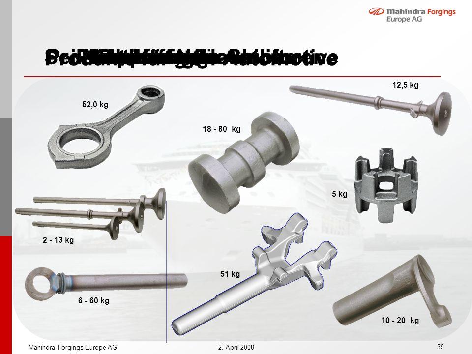 35 Mahindra Forgings Europe AG2. April 2008 Produkte für Non-Automotive Ventile für GroßmotorenNockenwellePleuelstangeKupplungsklaueDrehrohr für Skili