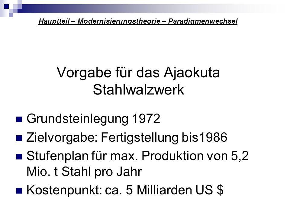 Vorgabe für das Ajaokuta Stahlwalzwerk Grundsteinlegung 1972 Zielvorgabe: Fertigstellung bis1986 Stufenplan für max. Produktion von 5,2 Mio. t Stahl p