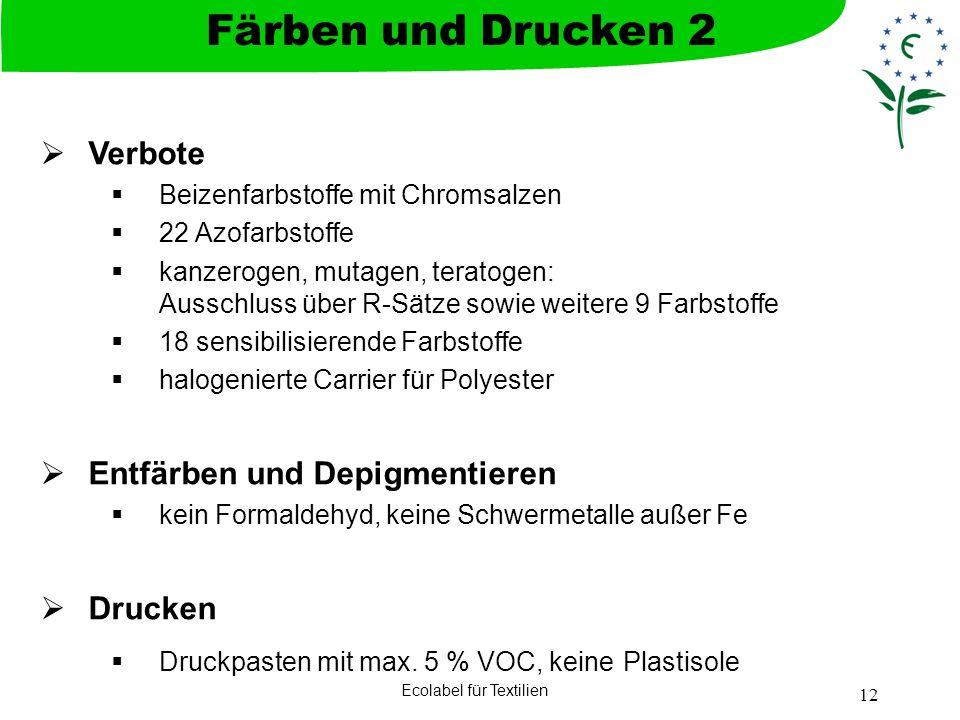 Ecolabel für Textilien 12 Verbote Beizenfarbstoffe mit Chromsalzen 22 Azofarbstoffe kanzerogen, mutagen, teratogen: Ausschluss über R-Sätze sowie weit