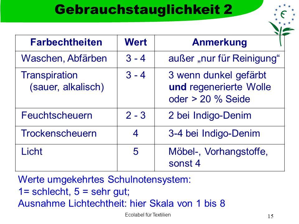 Ecolabel für Textilien 15 Werte umgekehrtes Schulnotensystem: 1= schlecht, 5 = sehr gut; Ausnahme Lichtechtheit: hier Skala von 1 bis 8 Gebrauchstaugl