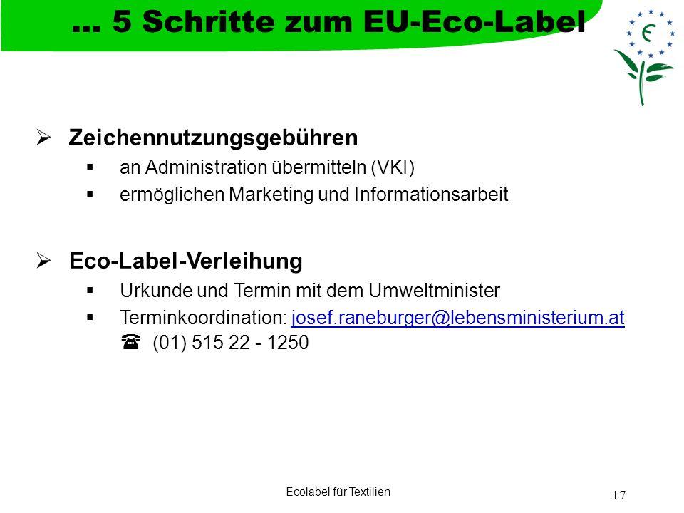Ecolabel für Textilien 17 Zeichennutzungsgebühren an Administration übermitteln (VKI) ermöglichen Marketing und Informationsarbeit Eco-Label-Verleihun