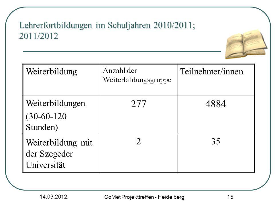 14.03.2012. CoMet Projekttreffen - Heidelberg 15 Lehrerfortbildungen im Schuljahren 2010/2011; 2011/2012 Weiterbildung Anzahl der Weiterbildungsgruppe