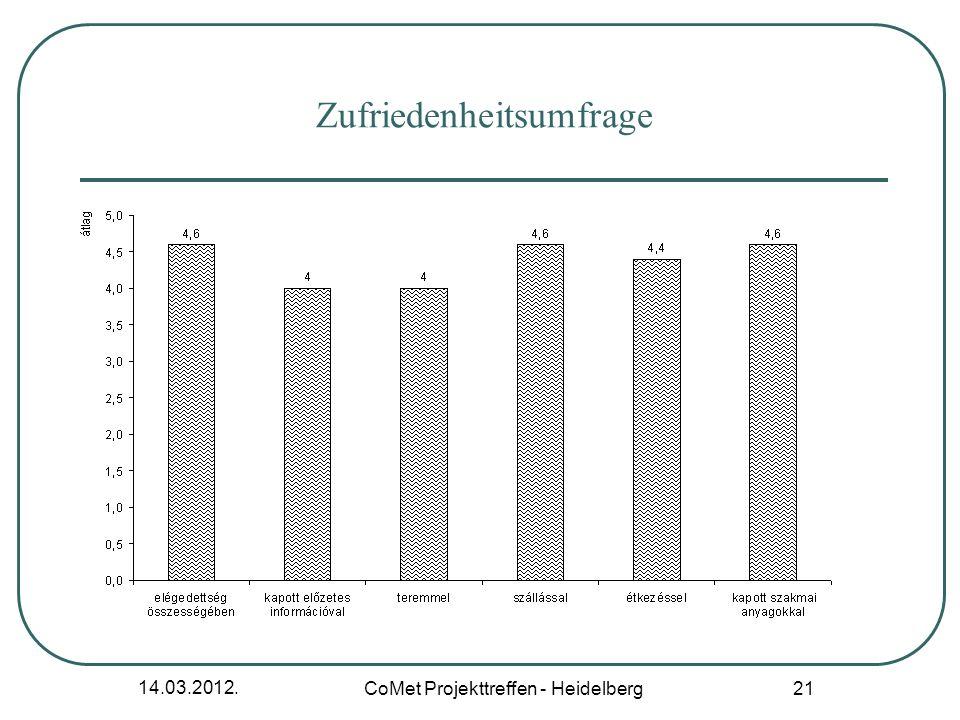 14.03.2012. CoMet Projekttreffen - Heidelberg 21 Zufriedenheitsumfrage