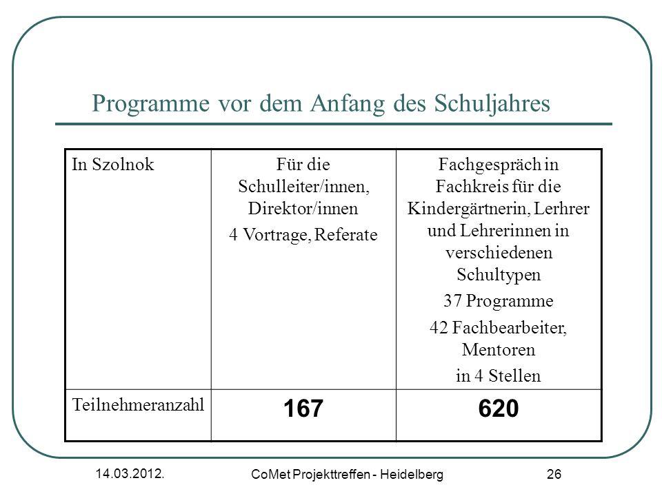 14.03.2012. CoMet Projekttreffen - Heidelberg 26 Programme vor dem Anfang des Schuljahres In SzolnokFür die Schulleiter/innen, Direktor/innen 4 Vortra