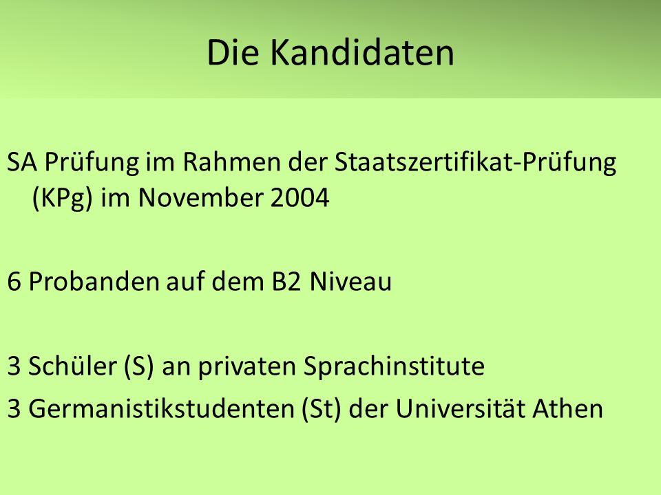 Die Kandidaten SA Prüfung im Rahmen der Staatszertifikat-Prüfung (KPg) im November 2004 6 Probanden auf dem B2 Niveau 3 Schüler (S) an privaten Sprach
