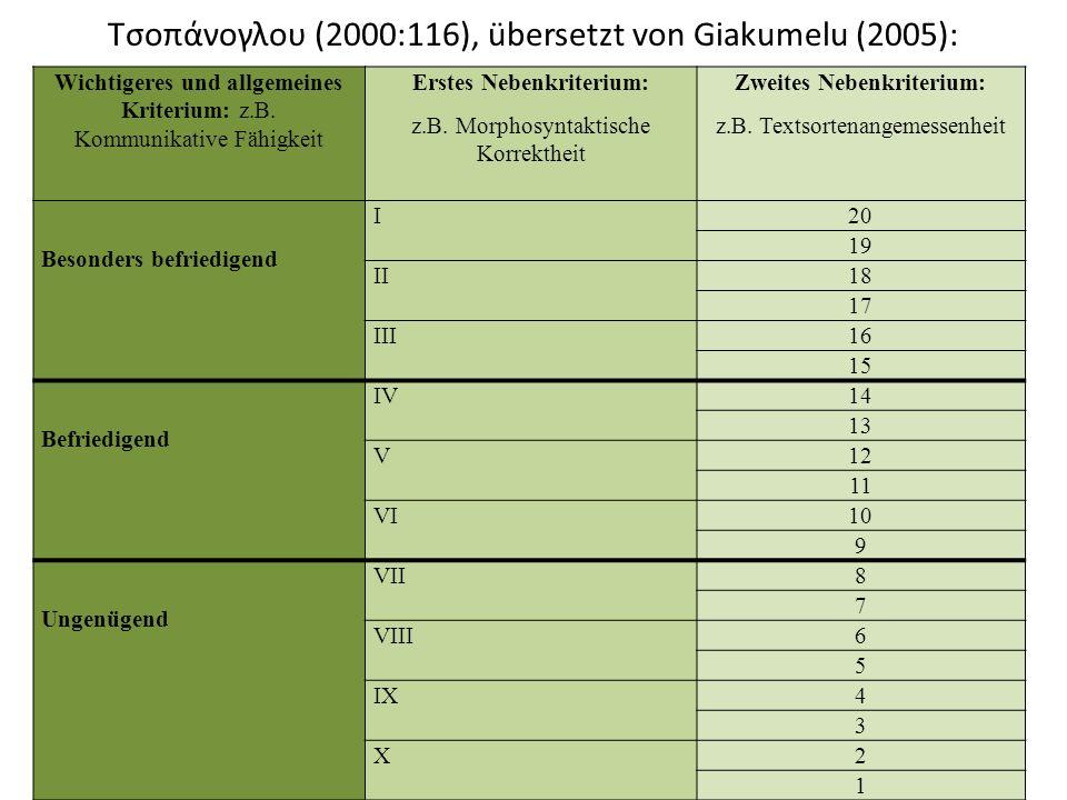 Τσοπάνογλου (2000:116), übersetzt von Giakumelu (2005): Wichtigeres und allgemeines Kriterium: z.B. Kommunikative Fähigkeit Erstes Nebenkriterium: z.B