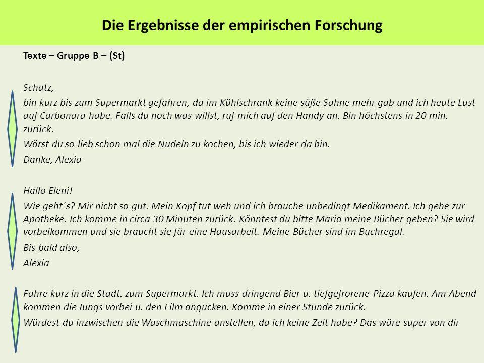 Die Ergebnisse der empirischen Forschung Texte – Gruppe B – (St) Schatz, bin kurz bis zum Supermarkt gefahren, da im Kühlschrank keine süße Sahne mehr