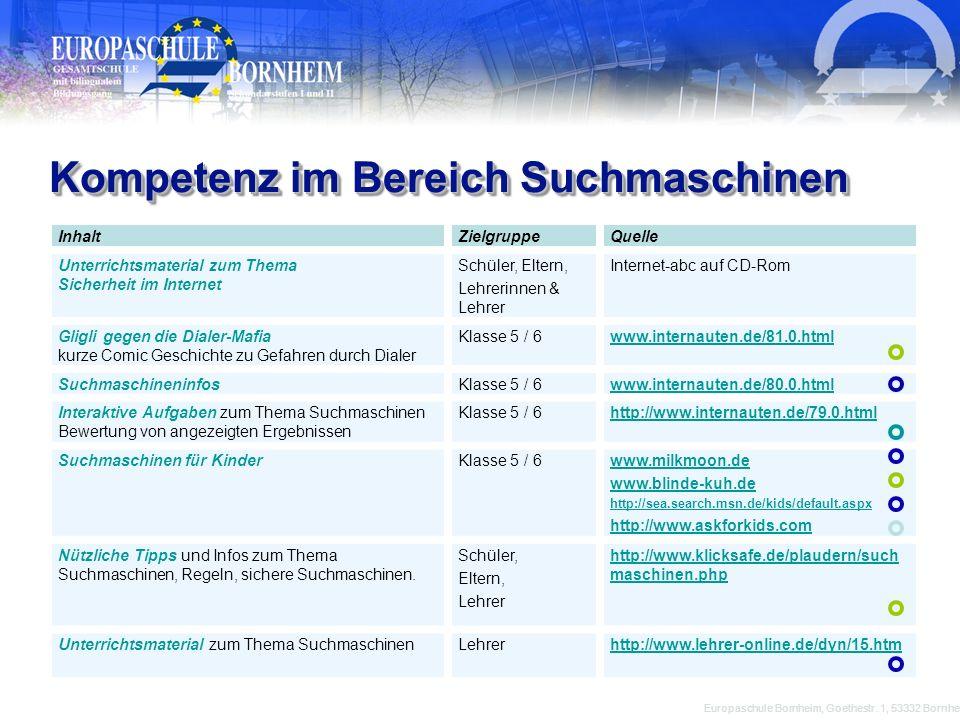 Kompetenz im Bereich Suchmaschinen Kompetenz im Bereich Suchmaschinen Europaschule Bornheim, Goethestr. 1, 53332 Bornheim InhaltZielgruppeQuelle Unter