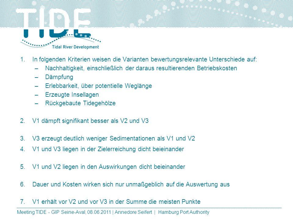 Meeting TIDE - GIP Seine-Aval, 08.06.2011 | Annedore Seifert | Hamburg Port Authority 1. Feasibility study: engineering measures (creation of sandbars