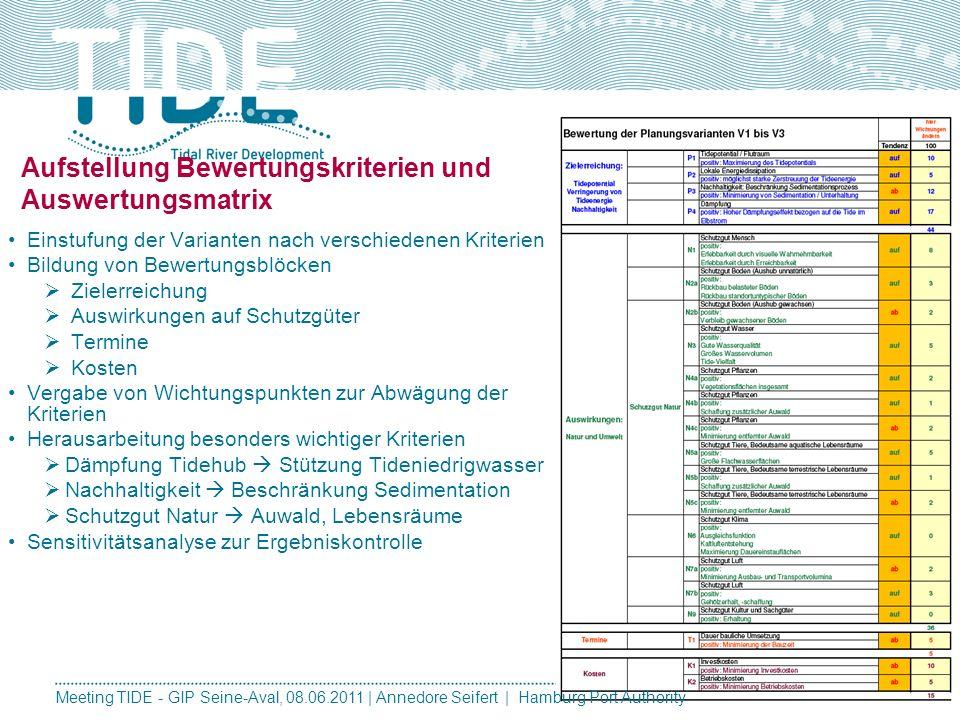 Meeting TIDE - GIP Seine-Aval, 08.06.2011 | Annedore Seifert | Hamburg Port Authority ZIELFUNKTIONEN NATURSCHUTZ Minimierung des Eingriffes in schütze