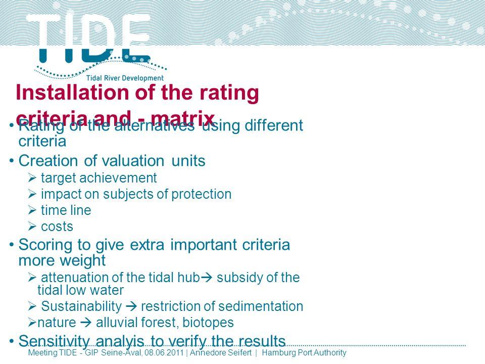 Aufstellung Bewertungskriterien und Auswertungsmatrix Einstufung der Varianten nach verschiedenen Kriterien Bildung von Bewertungsblöcken Zielerreichu