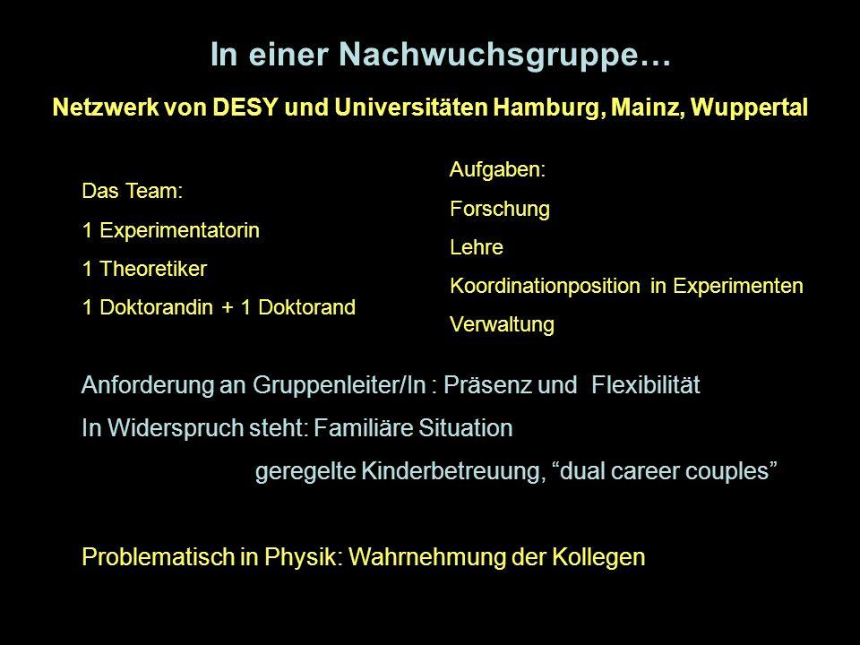 12 In einer Nachwuchsgruppe… Netzwerk von DESY und Universitäten Hamburg, Mainz, Wuppertal Das Team: 1 Experimentatorin 1 Theoretiker 1 Doktorandin +