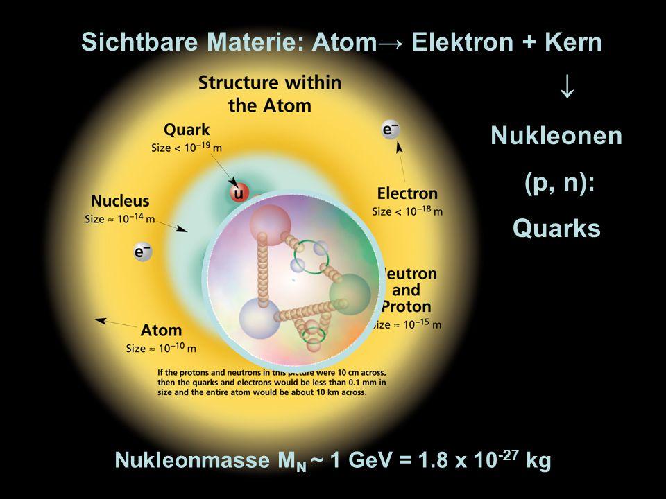 4 Nukleonen (p, n): Quarks Nukleonmasse M N ~ 1 GeV = 1.8 x 10 -27 kg