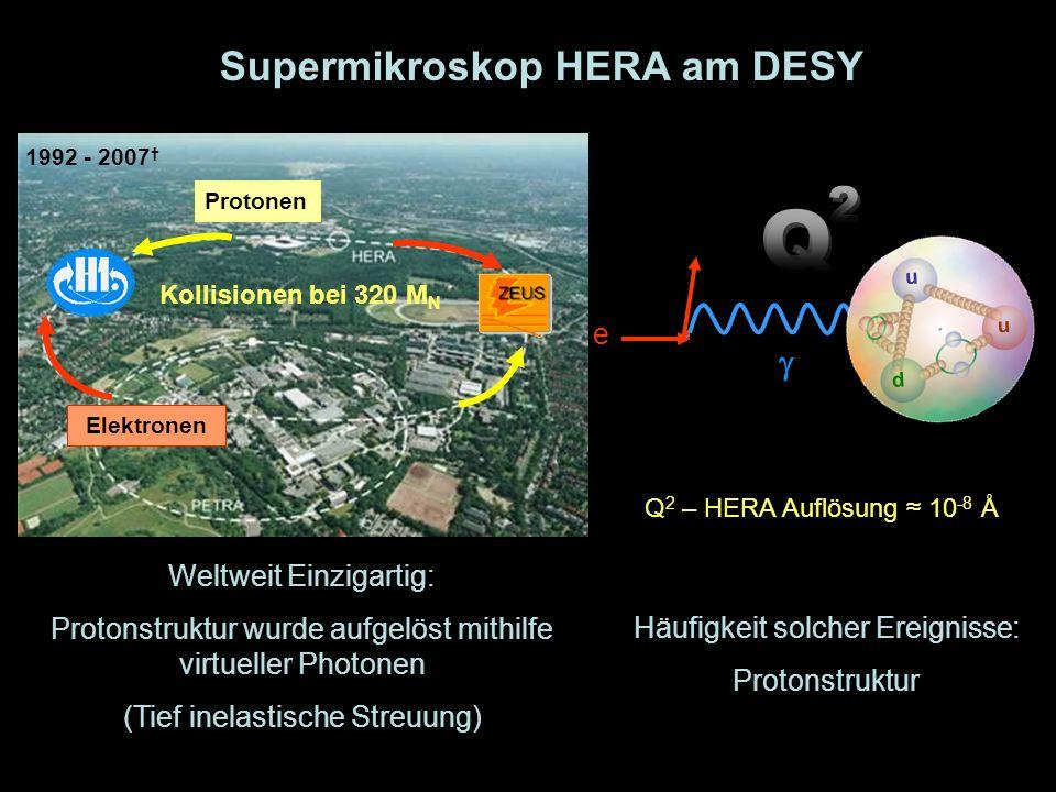 8 1992 - 2007 Protonen Elektronen Weltweit Einzigartig: Protonstruktur wurde aufgelöst mithilfe virtueller Photonen (Tief inelastische Streuung) Q 2 –