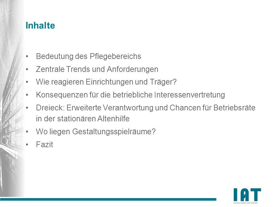 Inhalte Bedeutung des Pflegebereichs Zentrale Trends und Anforderungen Wie reagieren Einrichtungen und Träger? Konsequenzen für die betriebliche Inter