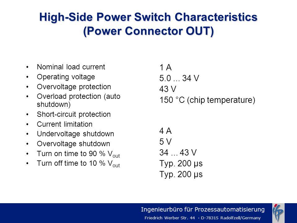 Ingenieurbüro für Prozessautomatisierung Friedrich Werber Str. 44 · D-78315 Radolfzell/Germany High-Side Power Switch Characteristics (Power Connector
