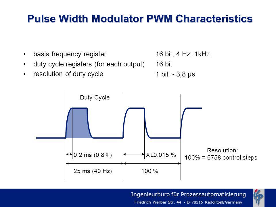 Ingenieurbüro für Prozessautomatisierung Friedrich Werber Str. 44 · D-78315 Radolfzell/Germany Pulse Width Modulator PWM Characteristics basis frequen