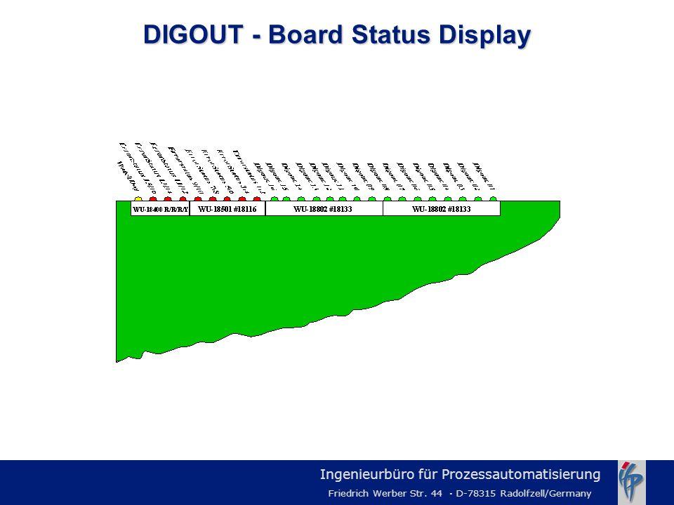 Ingenieurbüro für Prozessautomatisierung Friedrich Werber Str. 44 · D-78315 Radolfzell/Germany DIGOUT - Board Status Display
