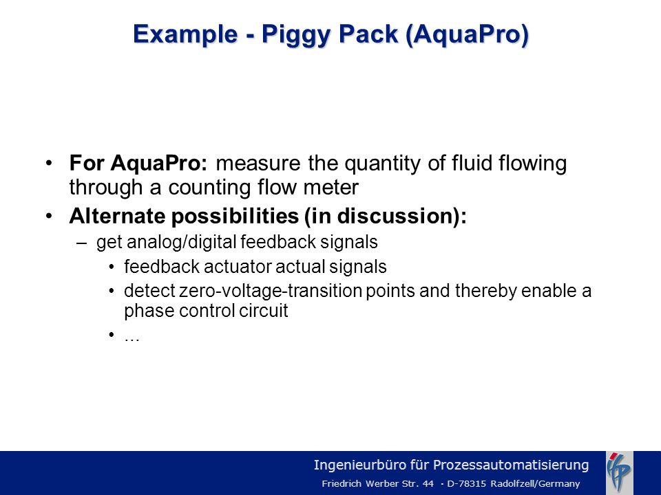 Ingenieurbüro für Prozessautomatisierung Friedrich Werber Str. 44 · D-78315 Radolfzell/Germany For AquaPro: measure the quantity of fluid flowing thro