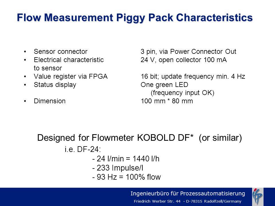Ingenieurbüro für Prozessautomatisierung Friedrich Werber Str. 44 · D-78315 Radolfzell/Germany Flow Measurement Piggy Pack Characteristics Sensor conn