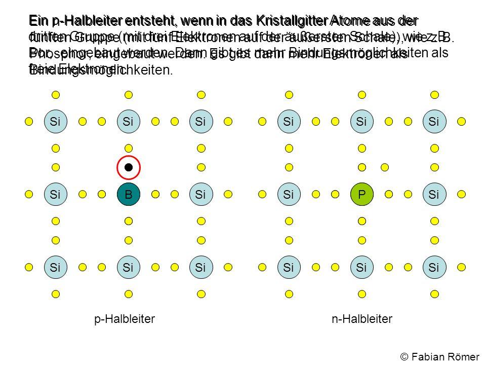 Ein n-Halbleiter entsteht, wenn in das Kristallgitter Atome aus der fünften Gruppe (mit fünf Elektronen auf der äußersten Schale), wie z.B. Phosphor,