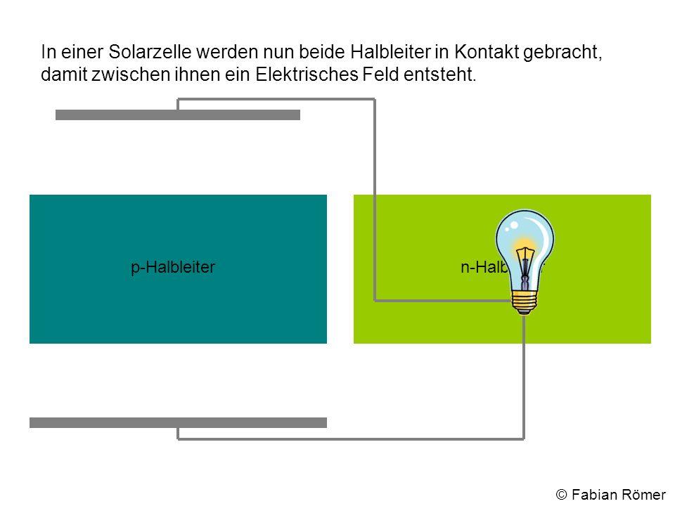 In einer Solarzelle werden nun beide Halbleiter in Kontakt gebracht, damit zwischen ihnen ein Elektrisches Feld entsteht. p-Halbleitern-Halbleiter © F